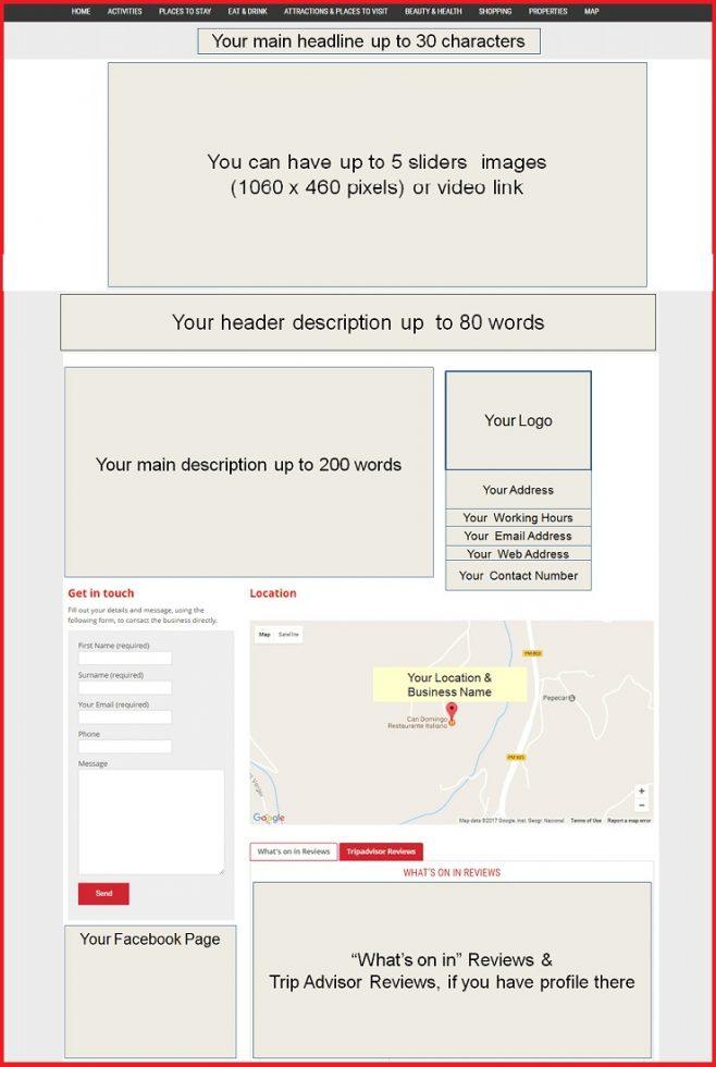 Sales Page Layout when Advertise in Twickenham